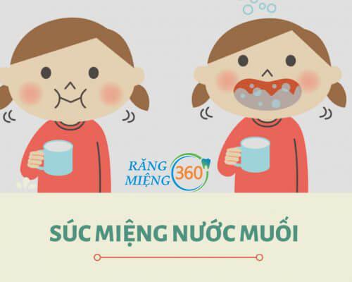 Súc miệng nước muối thường xuyên có thể ngăn ngừa đau răng cho trẻ.