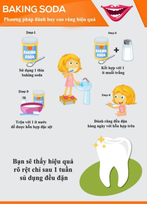 Quy trình lấy cao răng bằng baking soda